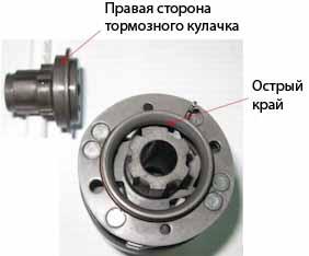 Инструкция по ремонту планетарной втулки Sturmey Archer S2C