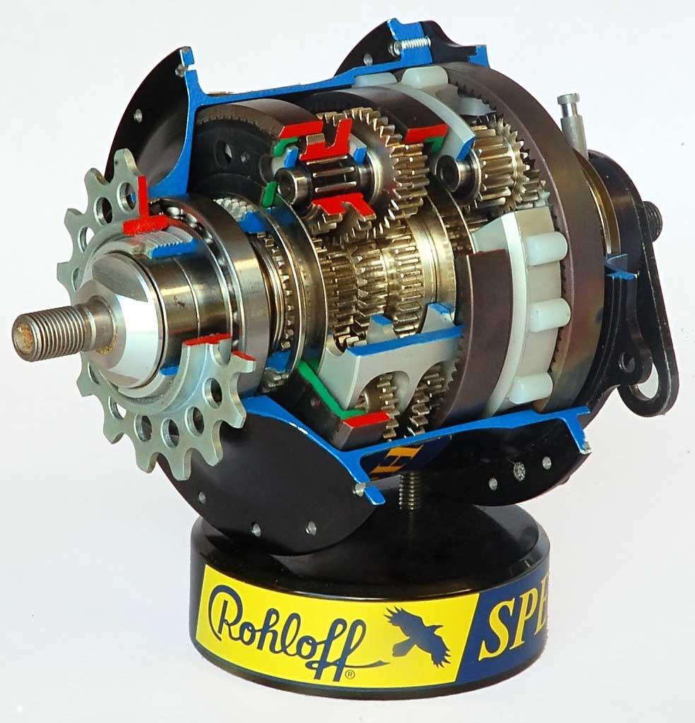 Устройство планетарной втулки Rohloff Speedhub