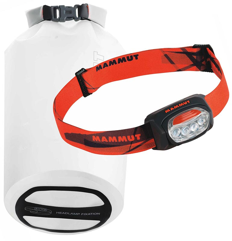 Самые лучшие налобные светодиодные аккумуляторные фонари